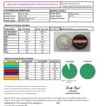 Shatter Lab Results 12779