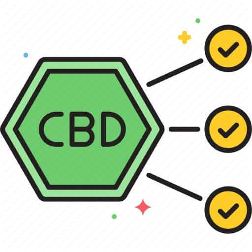 CBD graphic benefits to brain